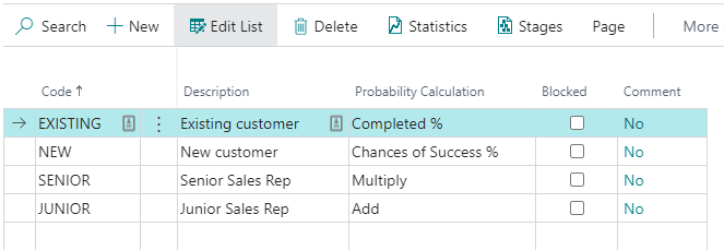screen shot from Microsoft Dynamics 365 Business Central with sales cycles codes