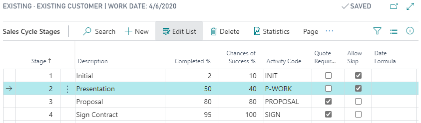 screen shot from Microsoft Dynamics 365 Business Central with sales cycles stages